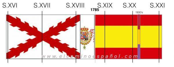 Banderas_de_España_v2_marca